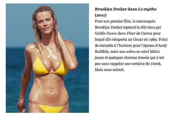 Le-bikini-au-cinéma-15